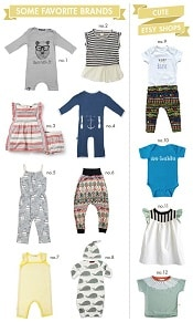news roundup - ethical kids' clothes